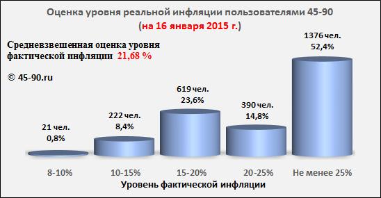 Казахстанская пенсия повышение
